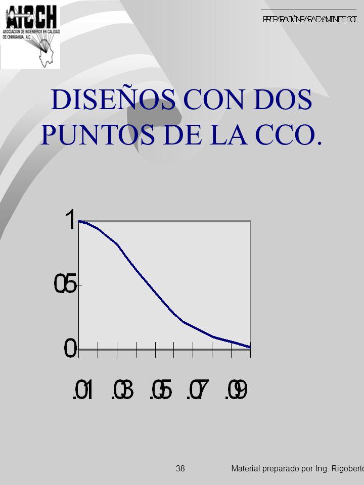 DISEÑOS CON DOS PUNTOS DE LA CCO. Material preparado por Ing. Rigoberto Arvizo A.38