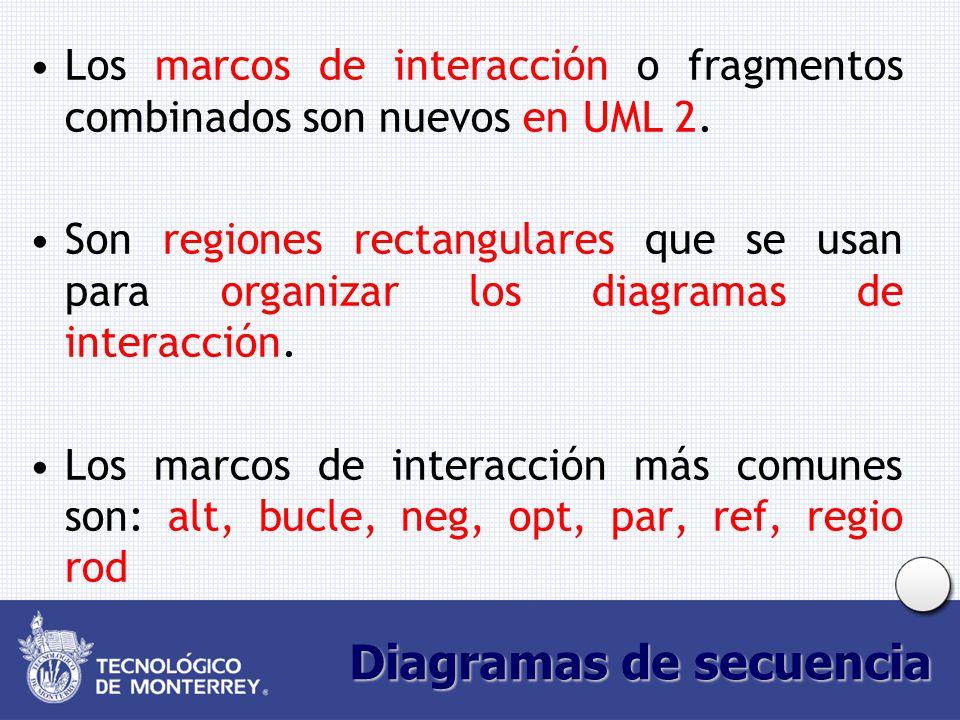 Diagramas de secuencia Los marcos de interacción o fragmentos combinados son nuevos en UML 2. Son regiones rectangulares que se usan para organizar lo