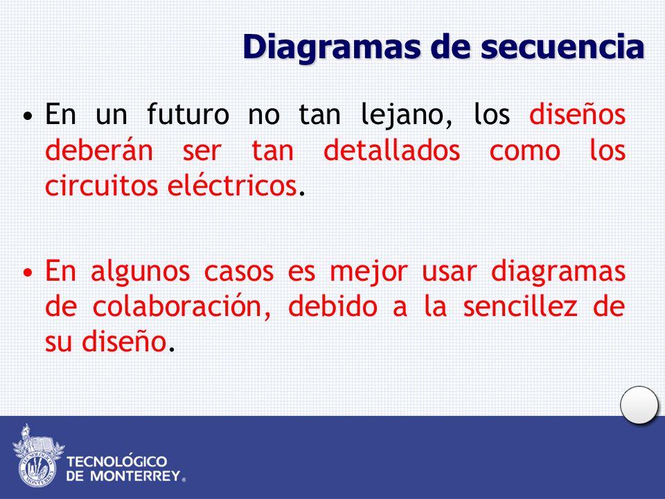 Diagramas de secuencia En un futuro no tan lejano, los diseños deberán ser tan detallados como los circuitos eléctricos. En algunos casos es mejor usa