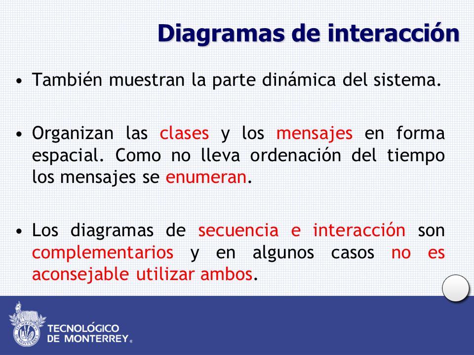 Diagramas de interacción También muestran la parte dinámica del sistema. Organizan las clases y los mensajes en forma espacial. Como no lleva ordenaci