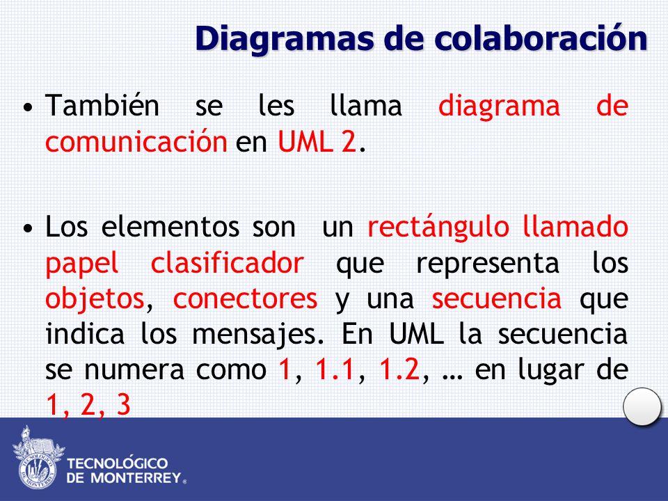 Diagramas de colaboración También se les llama diagrama de comunicación en UML 2. Los elementos son un rectángulo llamado papel clasificador que repre