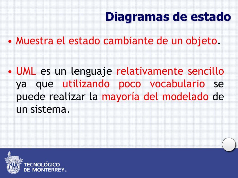 Diagramas de estado Muestra el estado cambiante de un objeto. UML es un lenguaje relativamente sencillo ya que utilizando poco vocabulario se puede re