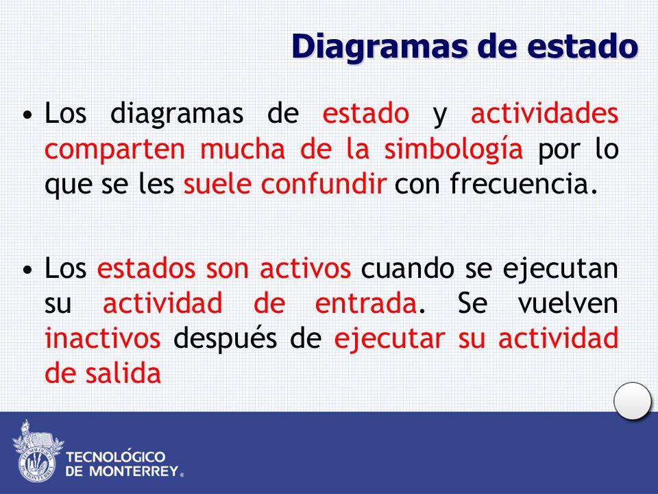Diagramas de estado Los diagramas de estado y actividades comparten mucha de la simbología por lo que se les suele confundir con frecuencia. Los estad