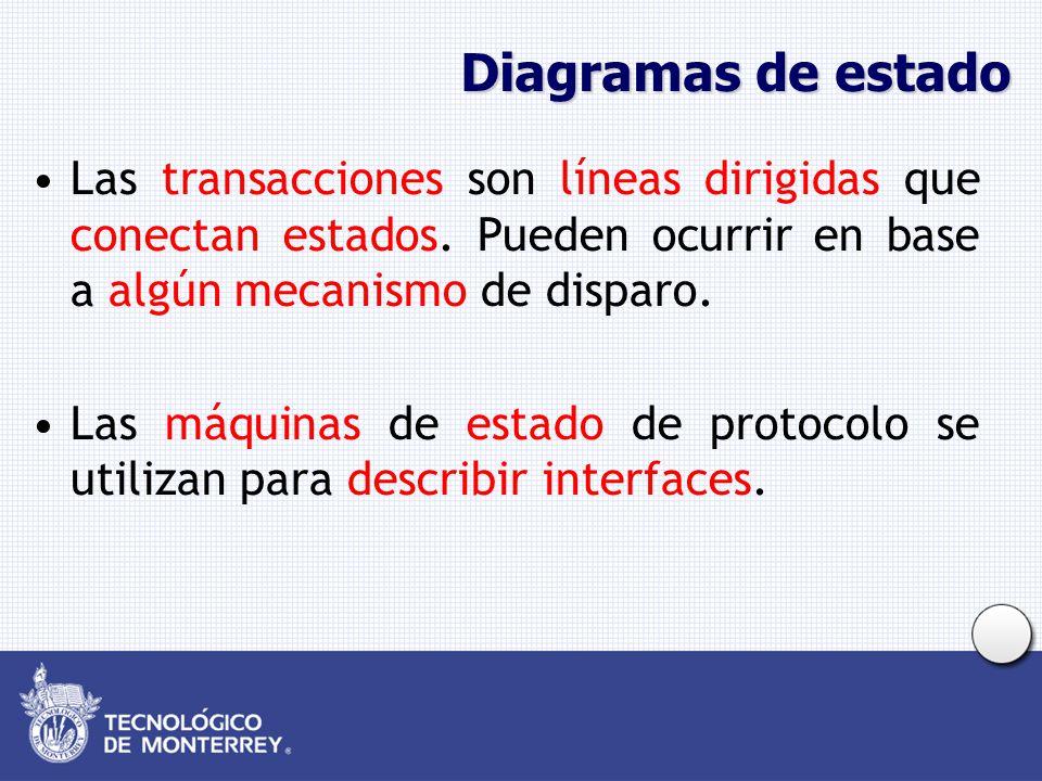 Diagramas de estado Las transacciones son líneas dirigidas que conectan estados. Pueden ocurrir en base a algún mecanismo de disparo. Las máquinas de
