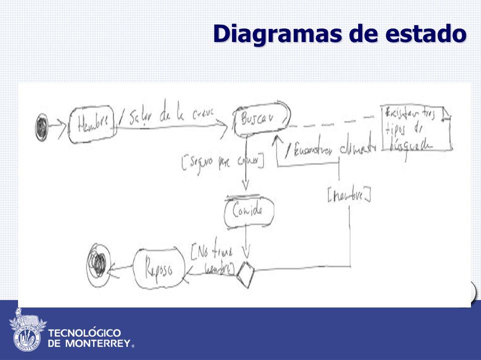 Diagramas de estado