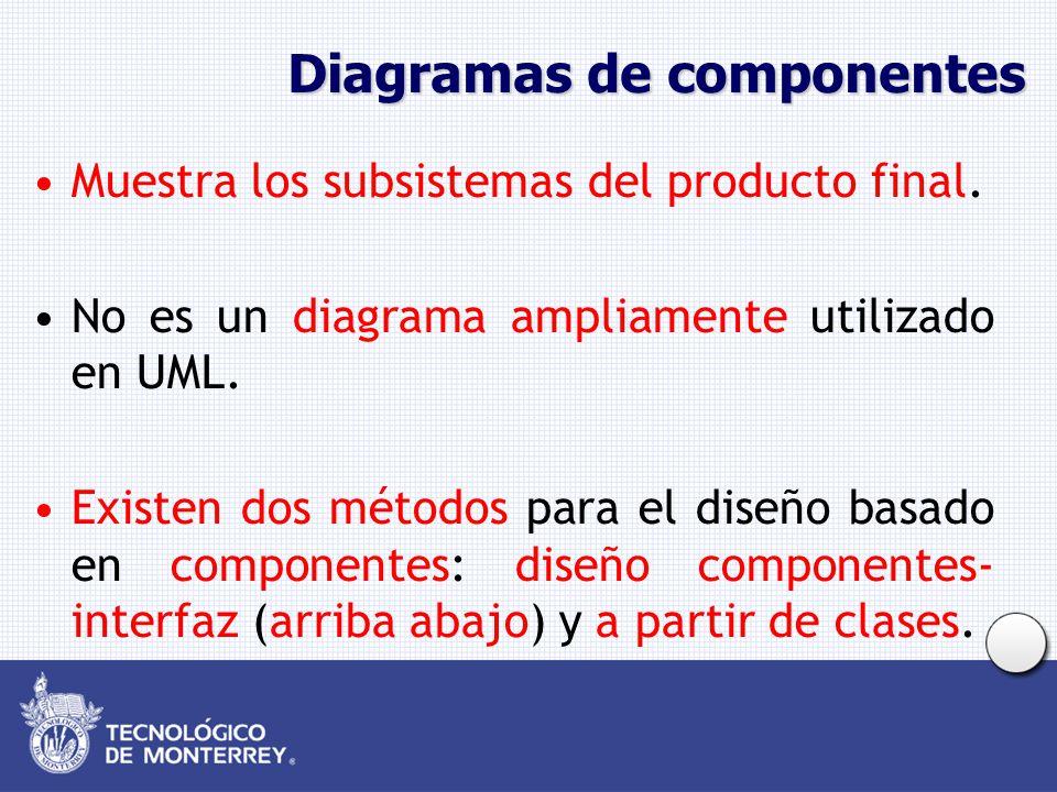 Diagramas de componentes Muestra los subsistemas del producto final. No es un diagrama ampliamente utilizado en UML. Existen dos métodos para el diseñ