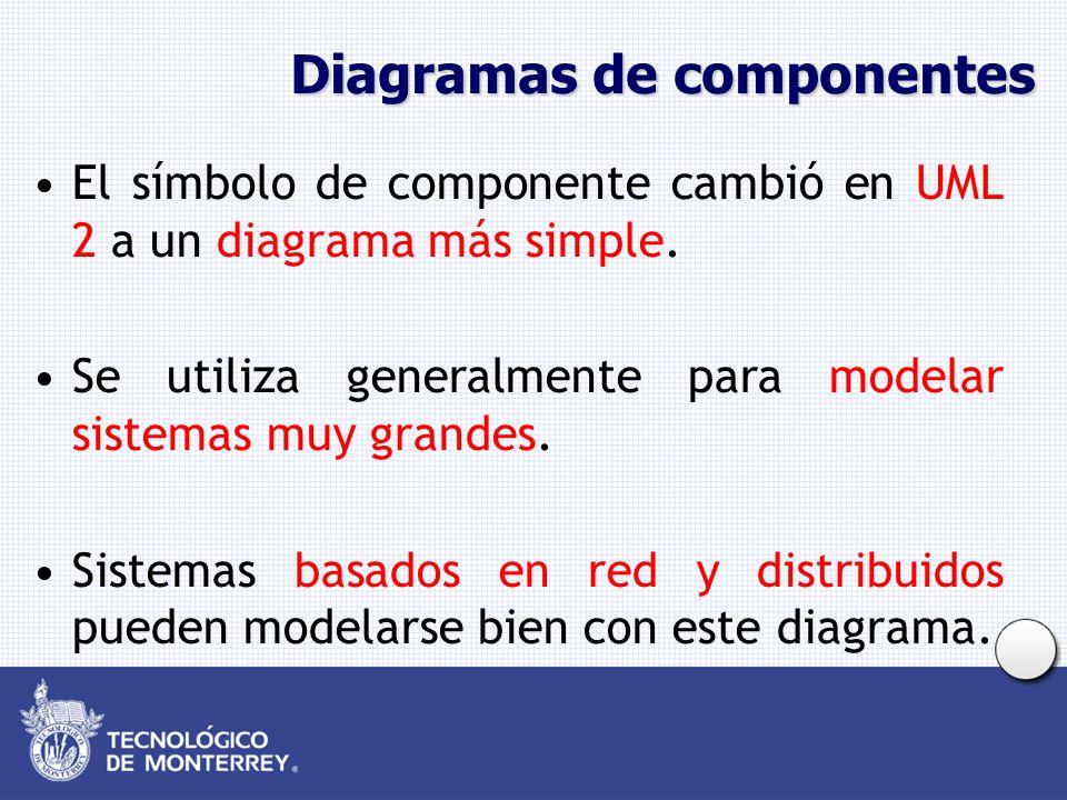 Diagramas de componentes El símbolo de componente cambió en UML 2 a un diagrama más simple. Se utiliza generalmente para modelar sistemas muy grandes.