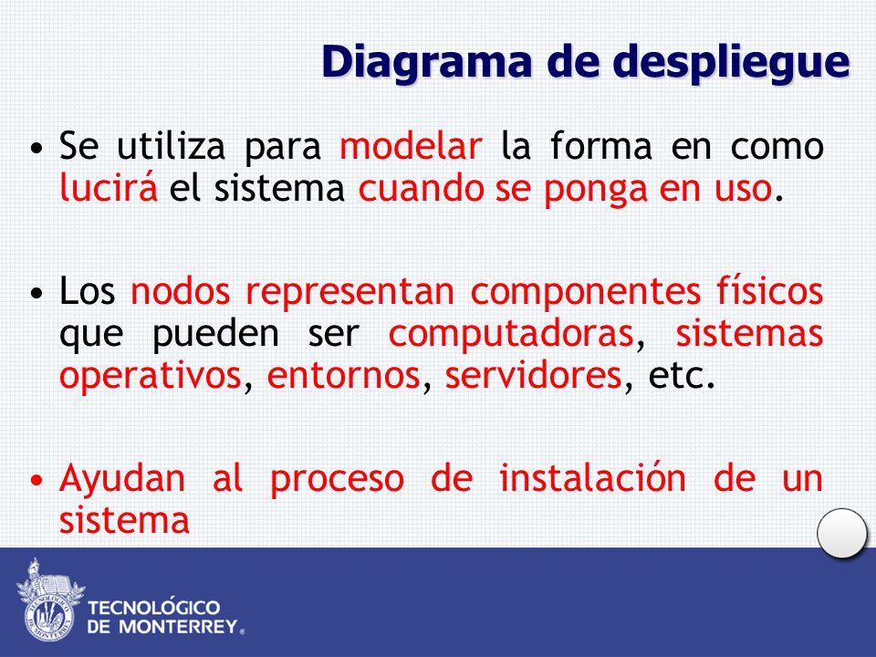 Diagrama de despliegue Se utiliza para modelar la forma en como lucirá el sistema cuando se ponga en uso. Los nodos representan componentes físicos qu
