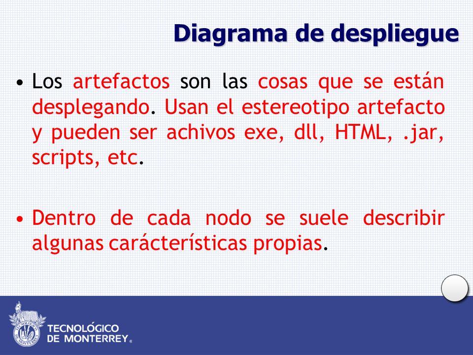 Diagrama de despliegue Los artefactos son las cosas que se están desplegando. Usan el estereotipo artefacto y pueden ser achivos exe, dll, HTML,.jar,