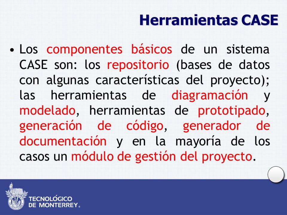 Herramientas CASE Los componentes básicos de un sistema CASE son: los repositorio (bases de datos con algunas características del proyecto); las herramientas de diagramación y modelado, herramientas de prototipado, generación de código, generador de documentación y en la mayoría de los casos un módulo de gestión del proyecto.