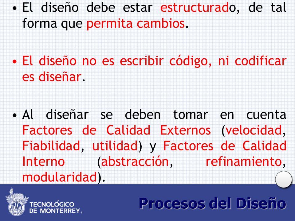 Procesos del Diseño El diseño debe estar estructurado, de tal forma que permita cambios. El diseño no es escribir código, ni codificar es diseñar. Al