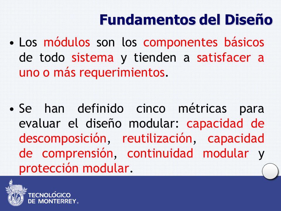 Fundamentos del Diseño Los módulos son los componentes básicos de todo sistema y tienden a satisfacer a uno o más requerimientos. Se han definido cinc