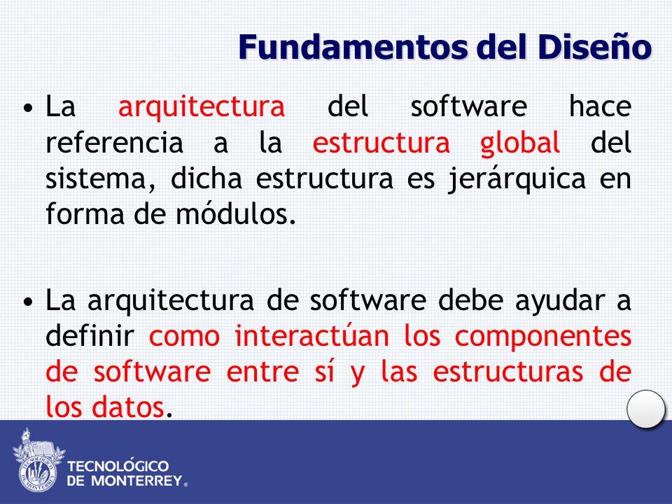 Fundamentos del Diseño La arquitectura del software hace referencia a la estructura global del sistema, dicha estructura es jerárquica en forma de módulos.