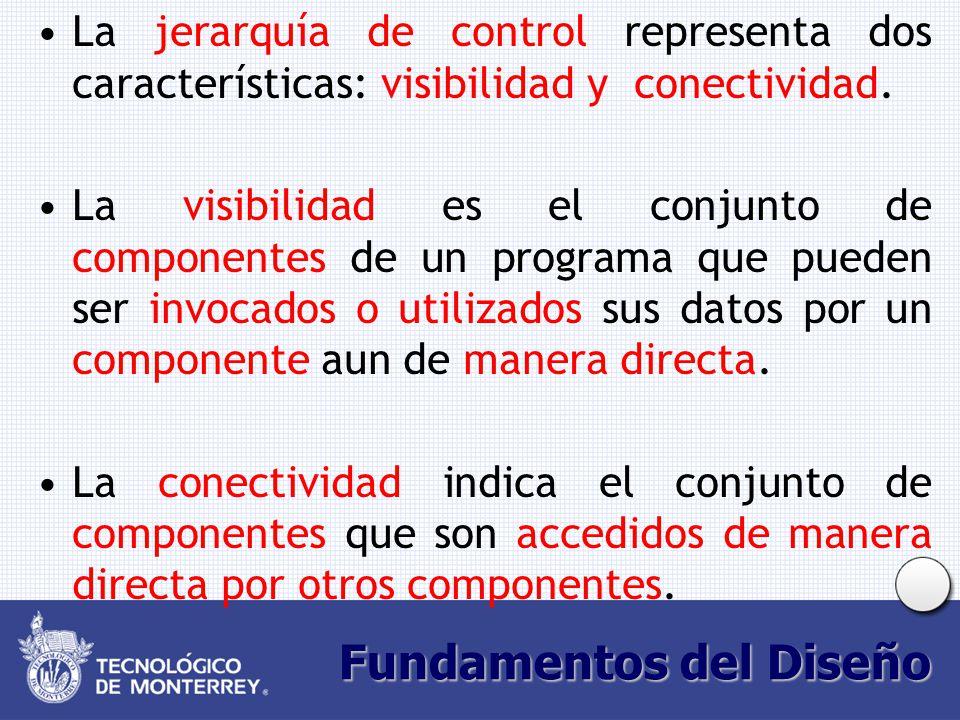 Fundamentos del Diseño La jerarquía de control representa dos características: visibilidad y conectividad. La visibilidad es el conjunto de componente