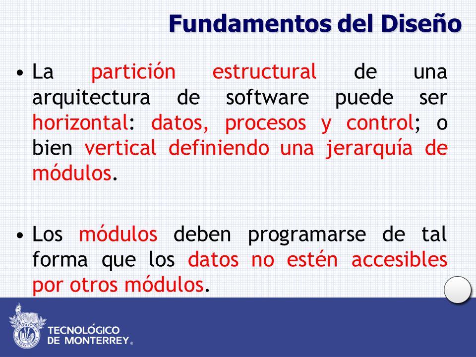 Fundamentos del Diseño La partición estructural de una arquitectura de software puede ser horizontal: datos, procesos y control; o bien vertical definiendo una jerarquía de módulos.