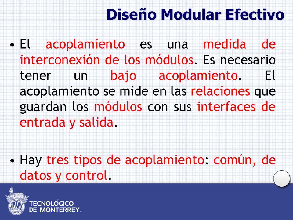Diseño Modular Efectivo El acoplamiento es una medida de interconexión de los módulos. Es necesario tener un bajo acoplamiento. El acoplamiento se mid