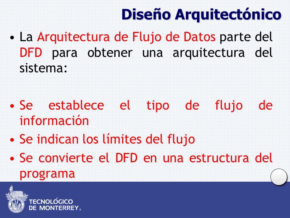 Diseño Arquitectónico La Arquitectura de Flujo de Datos parte del DFD para obtener una arquitectura del sistema: Se establece el tipo de flujo de información Se indican los límites del flujo Se convierte el DFD en una estructura del programa