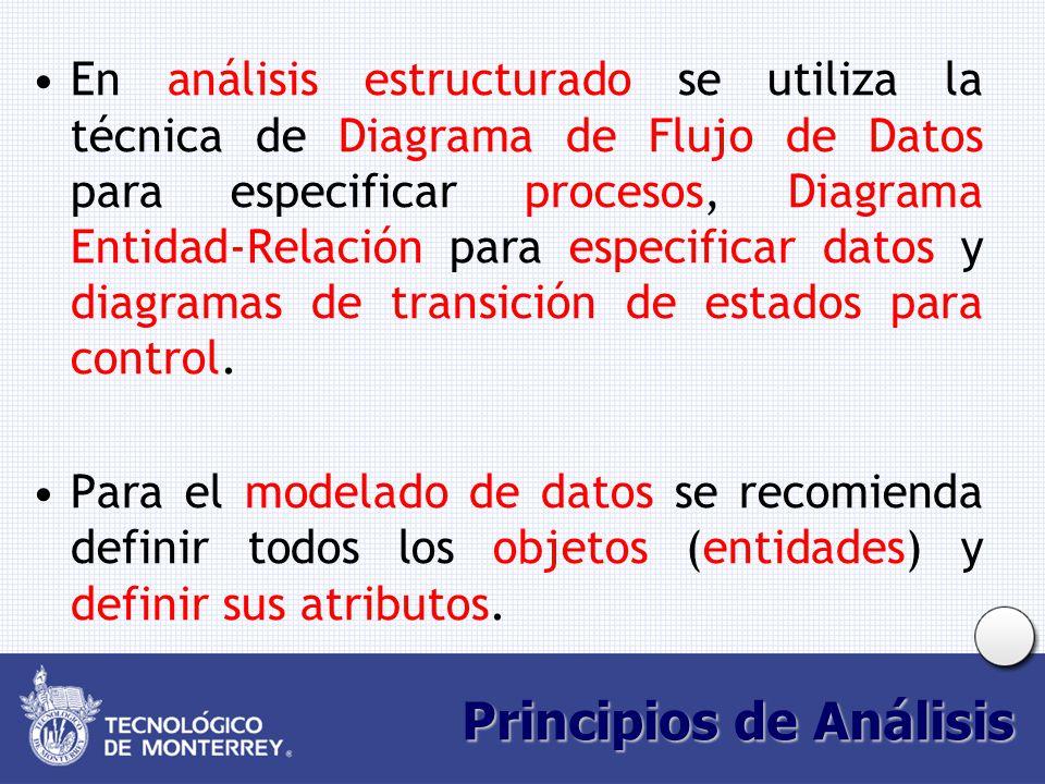 Principios de Análisis En análisis estructurado se utiliza la técnica de Diagrama de Flujo de Datos para especificar procesos, Diagrama Entidad-Relaci
