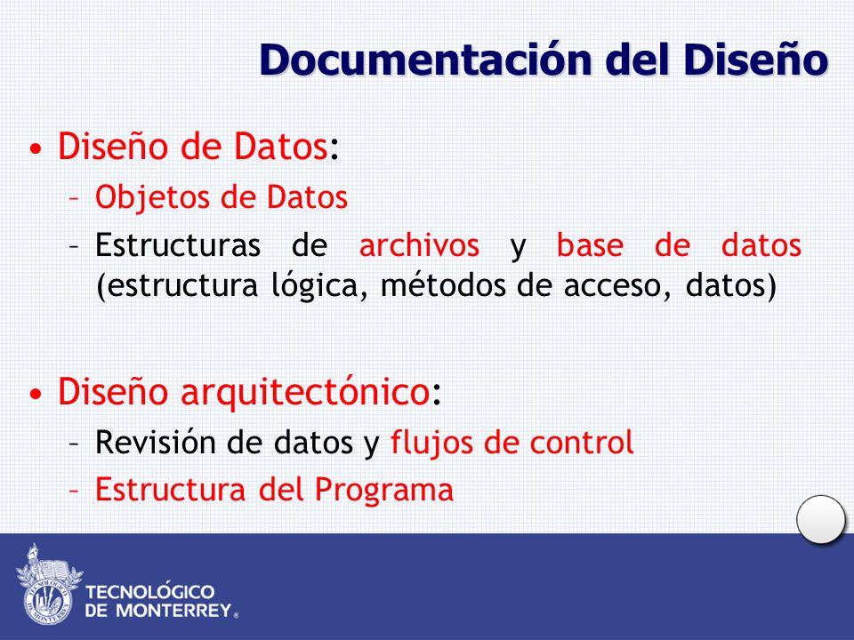 Documentación del Diseño Diseño de Datos: –Objetos de Datos –Estructuras de archivos y base de datos (estructura lógica, métodos de acceso, datos) Dis