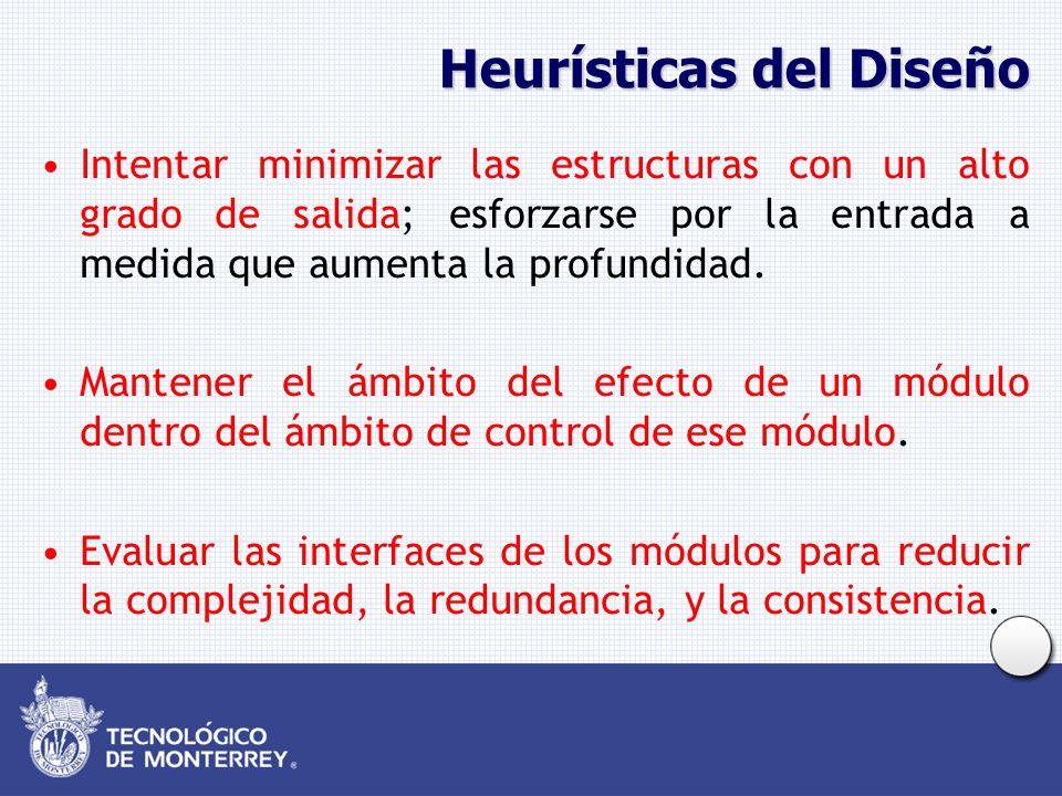 Heurísticas del Diseño Intentar minimizar las estructuras con un alto grado de salida; esforzarse por la entrada a medida que aumenta la profundidad.