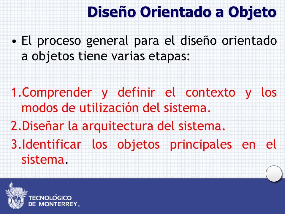 Diseño Orientado a Objeto El proceso general para el diseño orientado a objetos tiene varias etapas: 1.Comprender y definir el contexto y los modos de utilización del sistema.