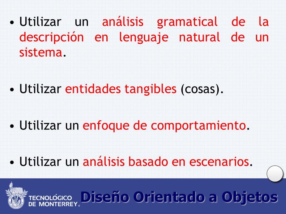 Diseño Orientado a Objetos Utilizar un análisis gramatical de la descripción en lenguaje natural de un sistema. Utilizar entidades tangibles (cosas).