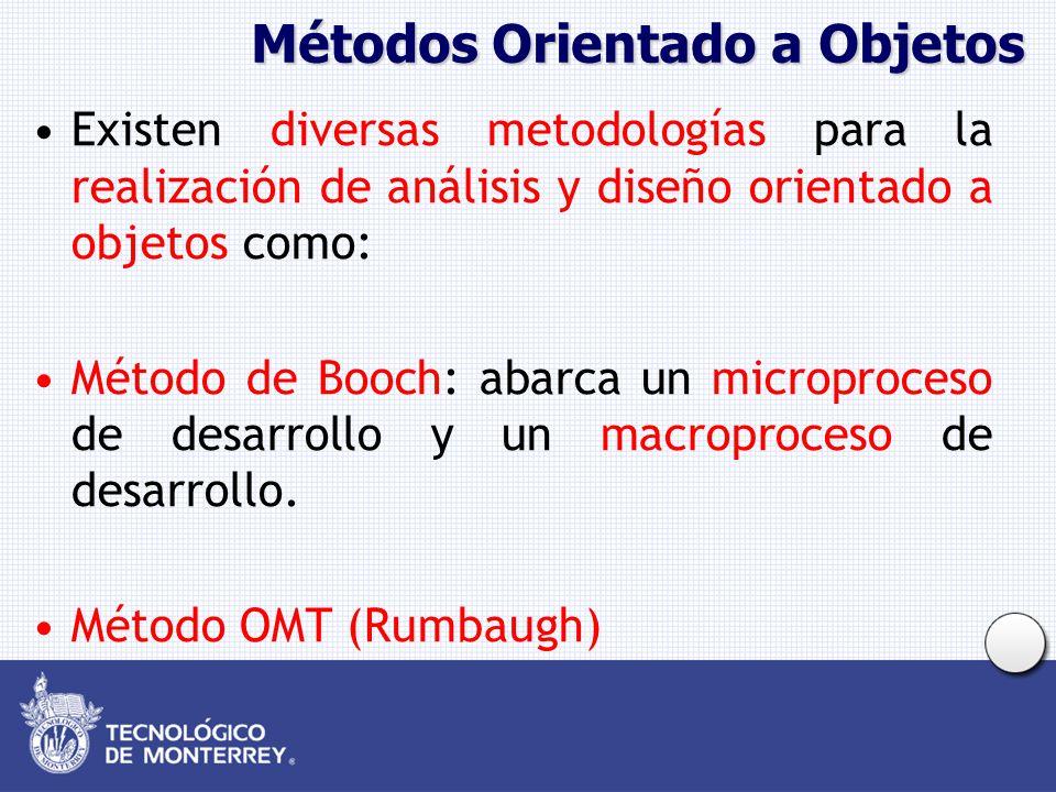 Métodos Orientado a Objetos Existen diversas metodologías para la realización de análisis y diseño orientado a objetos como: Método de Booch: abarca un microproceso de desarrollo y un macroproceso de desarrollo.