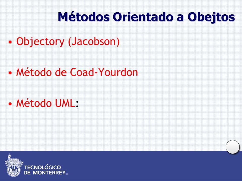 Métodos Orientado a Obejtos Objectory (Jacobson) Método de Coad-Yourdon Método UML: