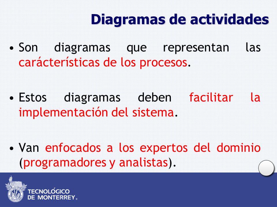 Diagramas de actividades Son diagramas que representan las carácterísticas de los procesos. Estos diagramas deben facilitar la implementación del sist