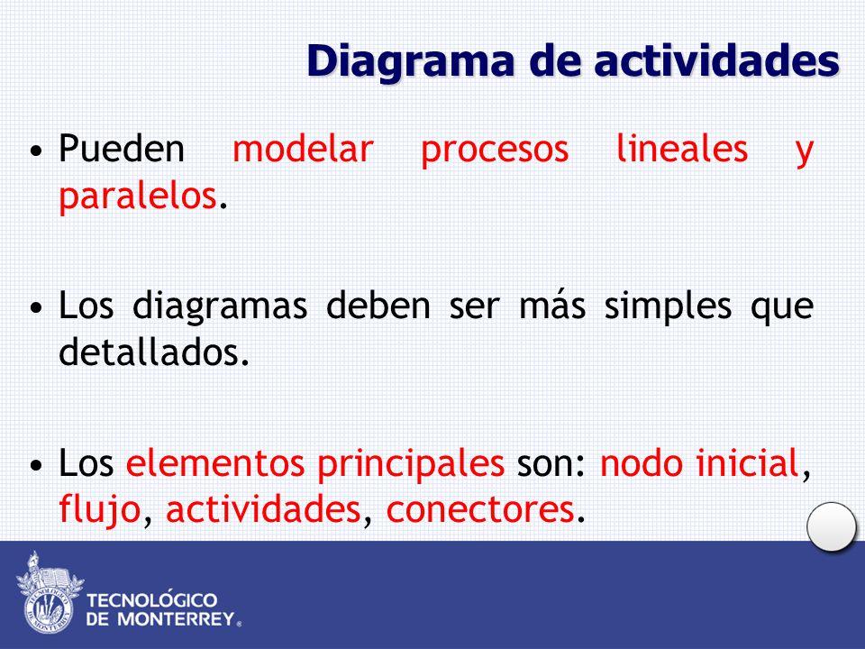 Diagrama de actividades Pueden modelar procesos lineales y paralelos. Los diagramas deben ser más simples que detallados. Los elementos principales so