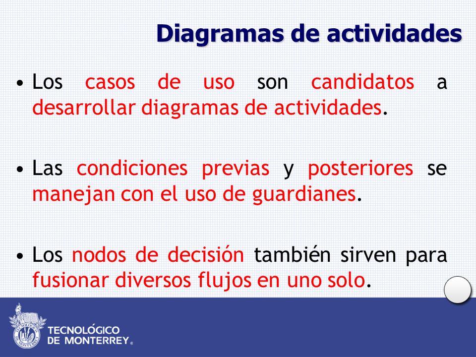 Diagramas de actividades Los casos de uso son candidatos a desarrollar diagramas de actividades. Las condiciones previas y posteriores se manejan con