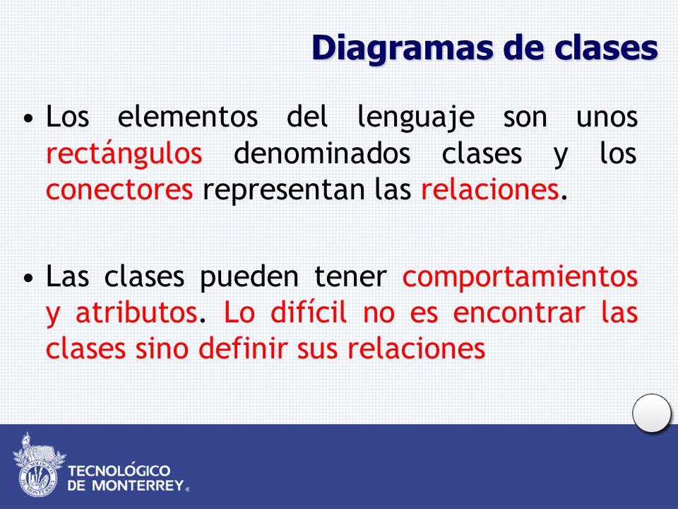 Diagramas de clases Los elementos del lenguaje son unos rectángulos denominados clases y los conectores representan las relaciones. Las clases pueden