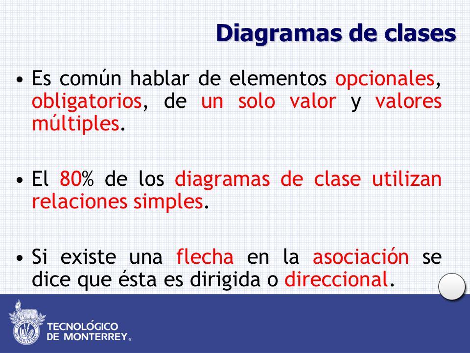 Diagramas de clases Es común hablar de elementos opcionales, obligatorios, de un solo valor y valores múltiples. El 80% de los diagramas de clase util