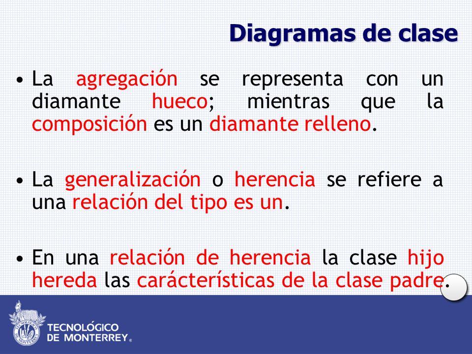 Diagramas de clase La agregación se representa con un diamante hueco; mientras que la composición es un diamante relleno. La generalización o herencia