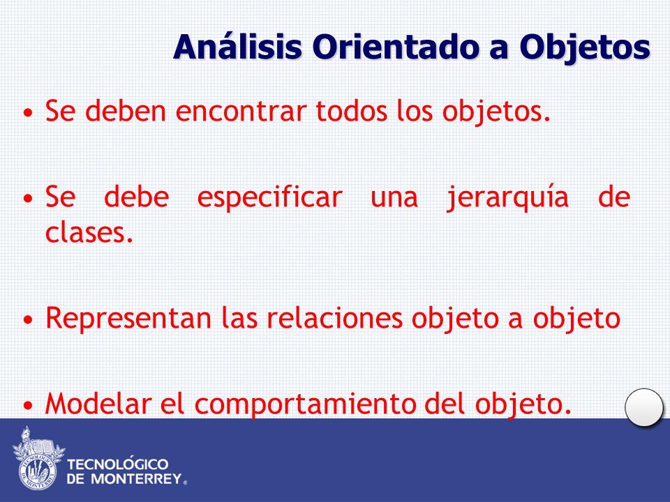 Análisis Orientado a Objetos Se deben encontrar todos los objetos. Se debe especificar una jerarquía de clases. Representan las relaciones objeto a ob