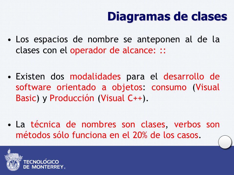 Diagramas de clases Los espacios de nombre se anteponen al de la clases con el operador de alcance: :: Existen dos modalidades para el desarrollo de s