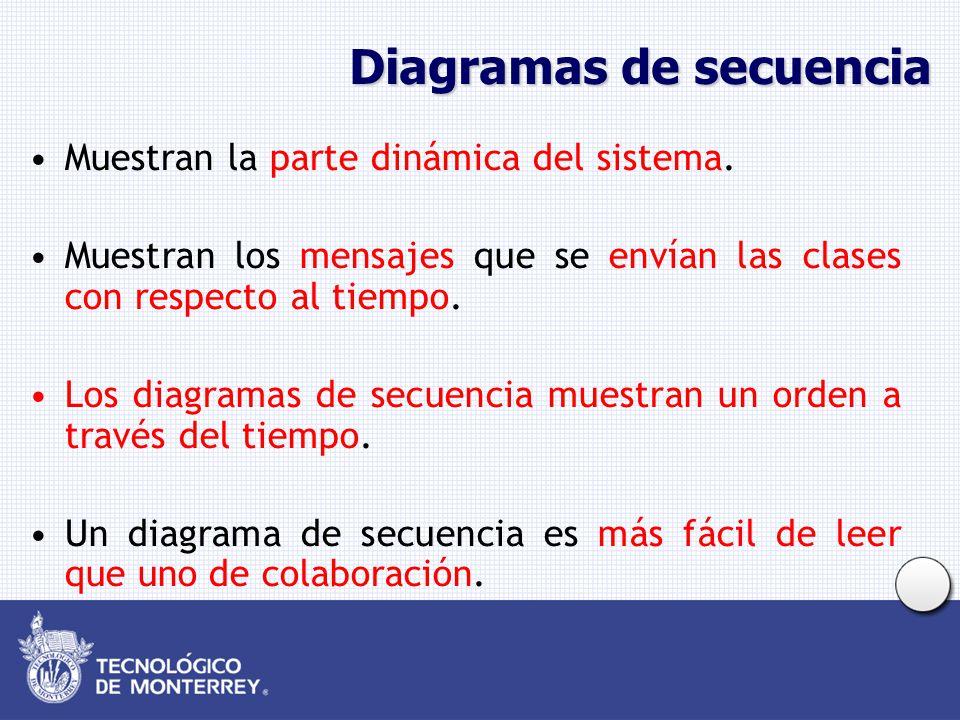 Diagramas de secuencia Muestran la parte dinámica del sistema. Muestran los mensajes que se envían las clases con respecto al tiempo. Los diagramas de