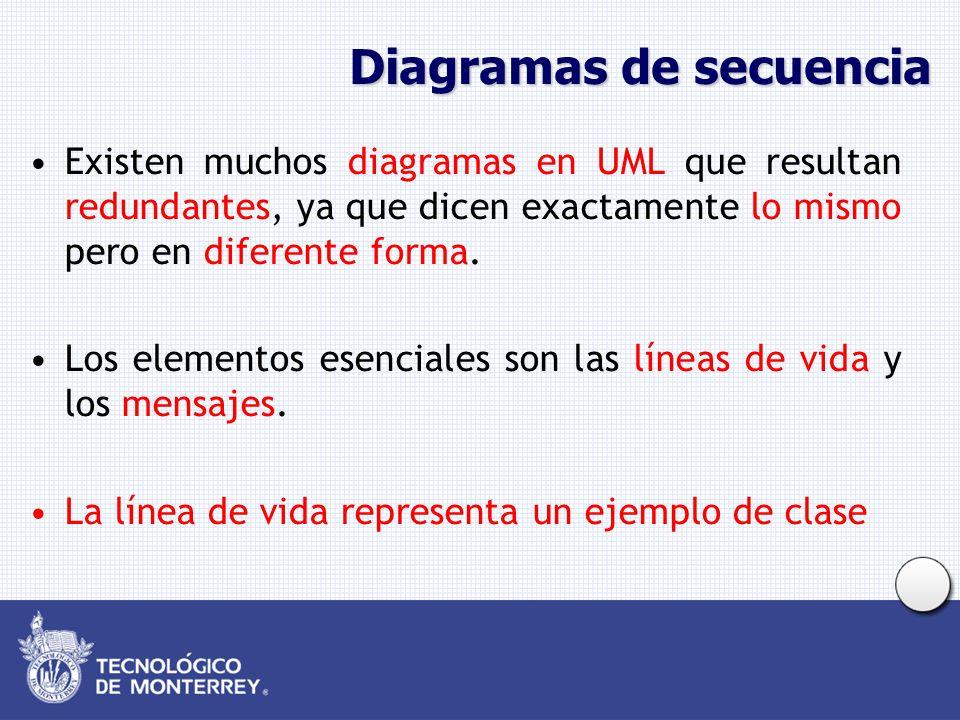 Diagramas de secuencia Existen muchos diagramas en UML que resultan redundantes, ya que dicen exactamente lo mismo pero en diferente forma. Los elemen