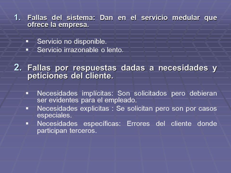 1. Fallas del sistema: Dan en el servicio medular que ofrece la empresa.