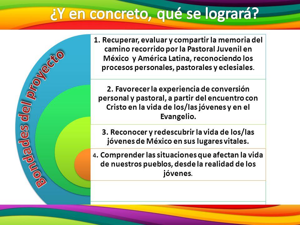 1. Recuperar, evaluar y compartir la memoria del camino recorrido por la Pastoral Juvenil en México y América Latina, reconociendo los procesos person