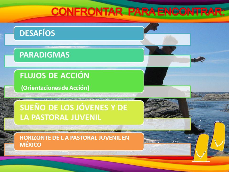 DESAFÍOSPARADIGMAS FLUJOS DE ACCIÓN (Orientaciones de Acción) SUEÑO DE LOS JÓVENES Y DE LA PASTORAL JUVENIL HORIZONTE DE L A PASTORAL JUVENIL EN MÉXIC