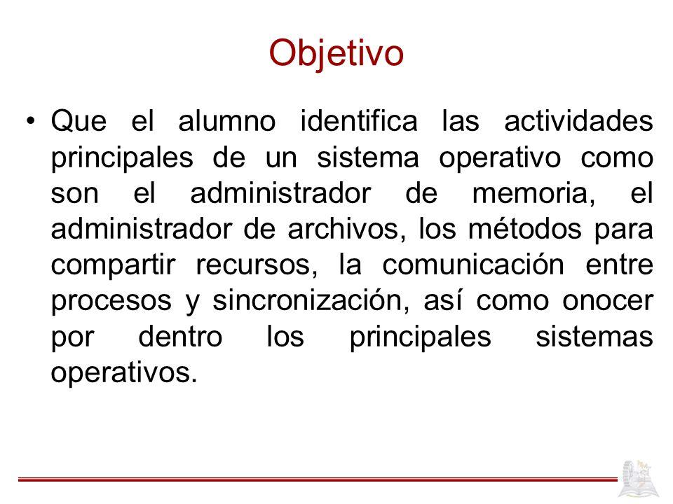 Objetivo Que el alumno identifica las actividades principales de un sistema operativo como son el administrador de memoria, el administrador de archiv