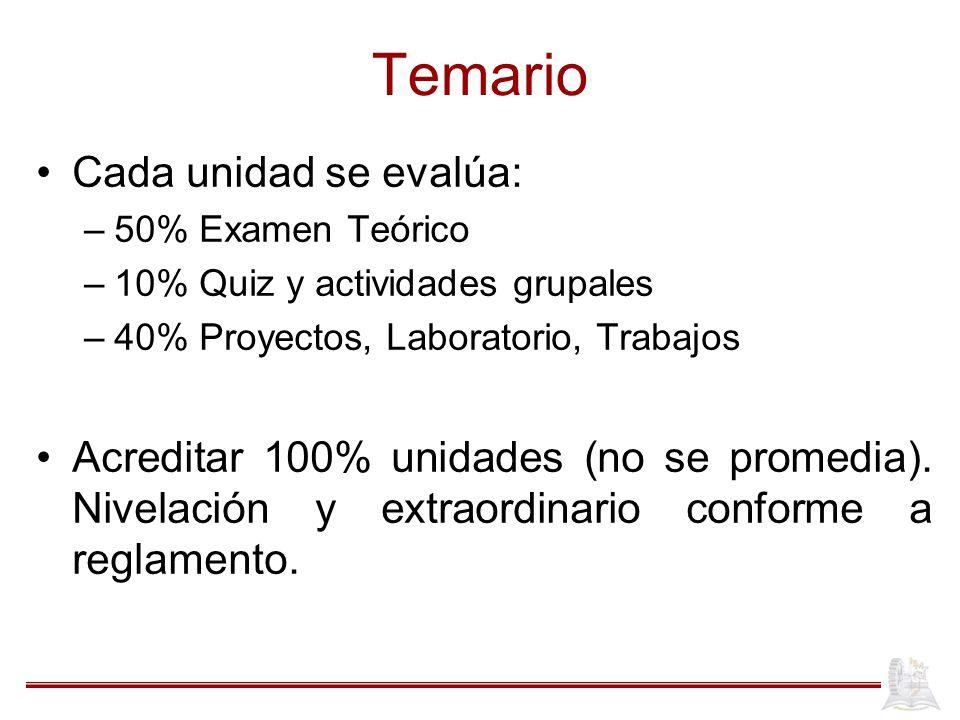 Temario Cada unidad se evalúa: –50% Examen Teórico –10% Quiz y actividades grupales –40% Proyectos, Laboratorio, Trabajos Acreditar 100% unidades (no