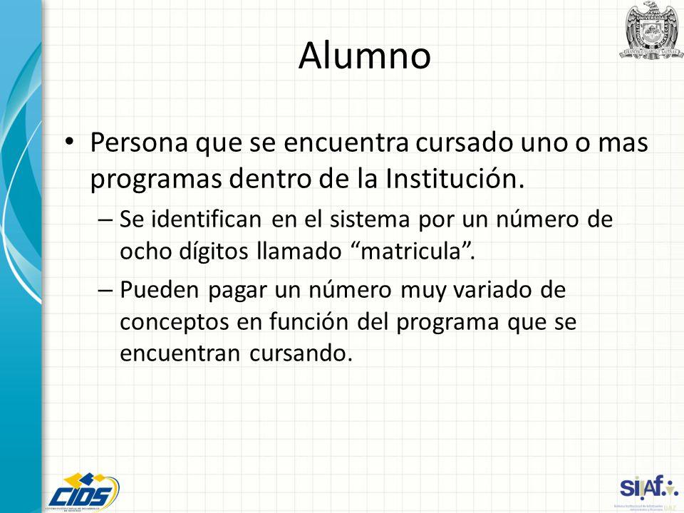 Alumno Persona que se encuentra cursado uno o mas programas dentro de la Institución.