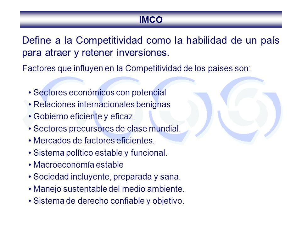Define a la Competitividad como la habilidad de un país para atraer y retener inversiones. IMCO Factores que influyen en la Competitividad de los país