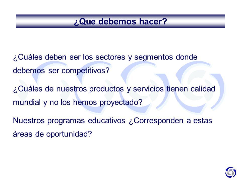 ¿Cuáles deben ser los sectores y segmentos donde debemos ser competitivos? ¿Cuáles de nuestros productos y servicios tienen calidad mundial y no los h