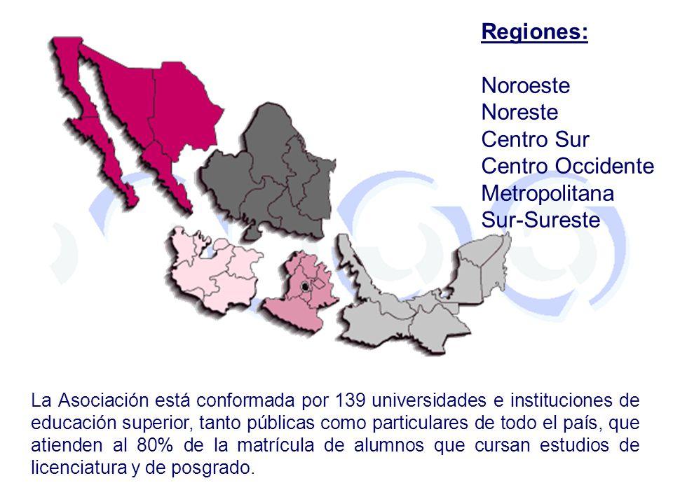 La Asociación está conformada por 139 universidades e instituciones de educación superior, tanto públicas como particulares de todo el país, que atien
