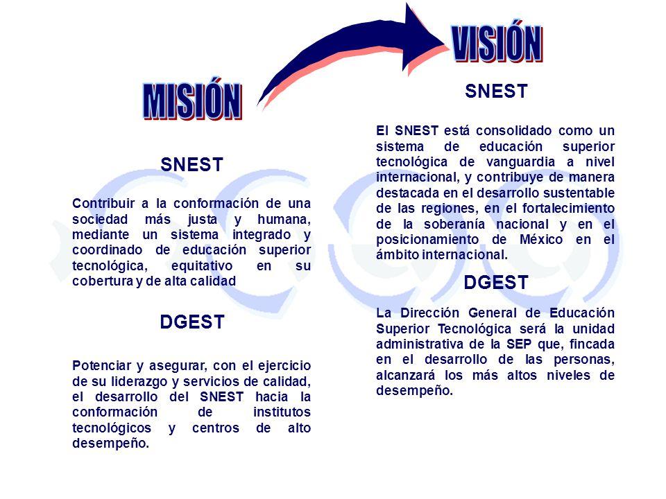 SNEST El SNEST está consolidado como un sistema de educación superior tecnológica de vanguardia a nivel internacional, y contribuye de manera destacad