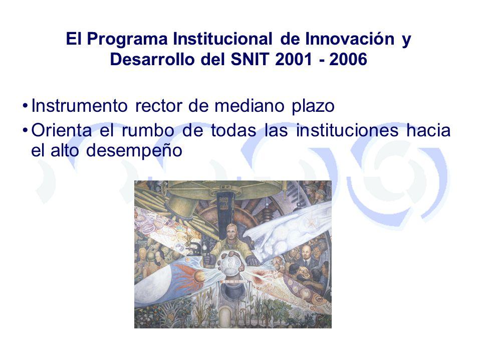 El Programa Institucional de Innovación y Desarrollo del SNIT 2001 - 2006 Instrumento rector de mediano plazo Orienta el rumbo de todas las institucio