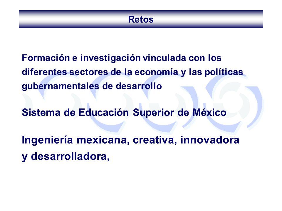 Formación e investigación vinculada con los diferentes sectores de la economía y las políticas gubernamentales de desarrollo Retos Sistema de Educació